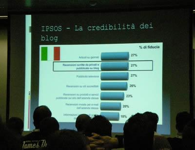 credibilità dei blog in italia