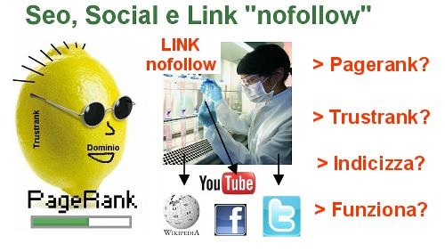 Seo e Social link nofollow : pagerank e indicizzazione