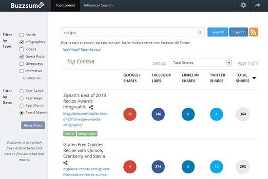 Puoi usare buzzsumo per individuare contenuti che riscuotono successo online
