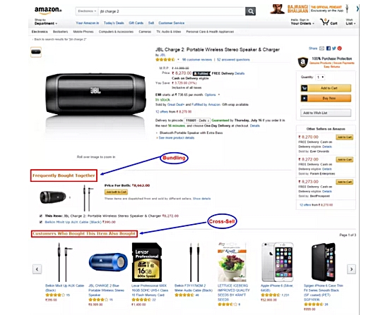 esempi di upsell e cross-sell su amazon