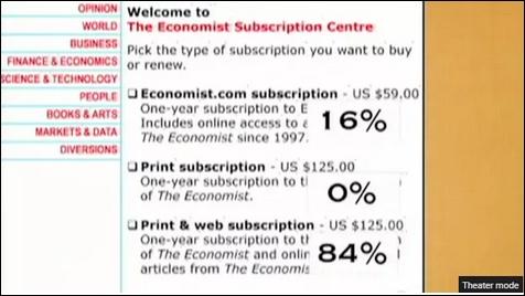 risultati su un annuncio di economist