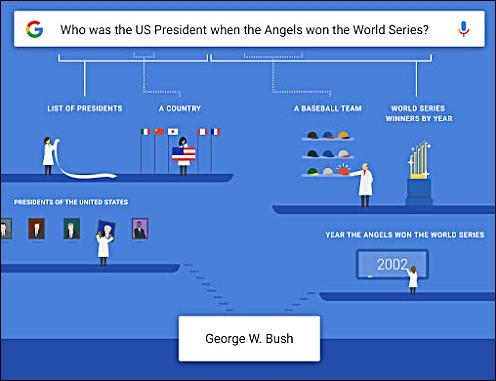 Update dell'app di Google che migliora la semantica