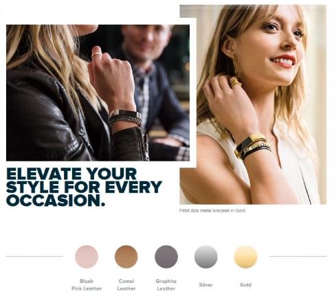 come creare un lookbook coinvolgente sul tuo sito ecommerce