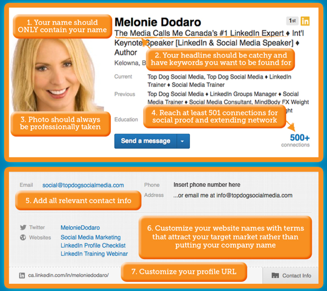 come migliorare profilo su Linkedin