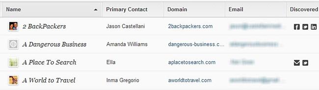 ricercare autori con buzzstream
