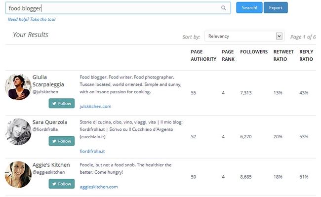 food blogger trovati durante una ricerca