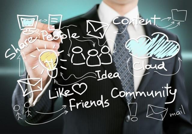 Qual è la migliore strategia Social per generare Lead?