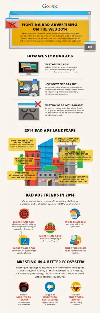 Google-bad-advertising-dati-2014