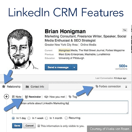 funzioni e strumenti crm di linkedIn