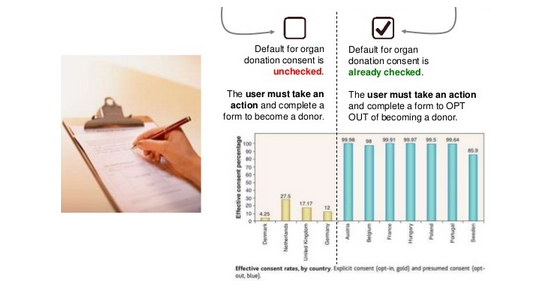 modulo consenso donazione organi