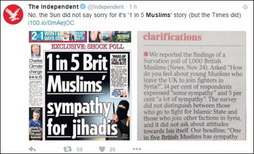 musulmani-simpatie-jihadiste-secondo-the-indipendent